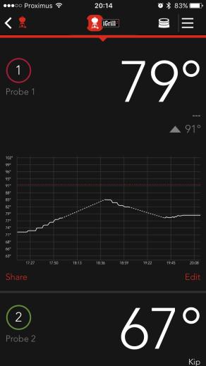 De stall zal je temperatuur eerst laten terugvallen, is volkome normaal